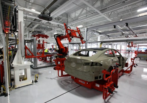 industrial robots in automotive sector