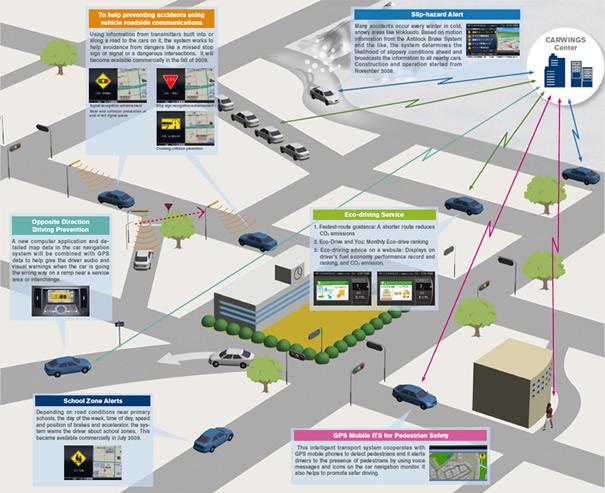 Car Parking Sensor With Camera Uae