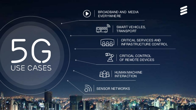 Ericsson and Zenuity to create network for self-driving cars