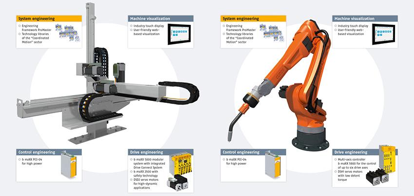 2_Handling+Robot_en small