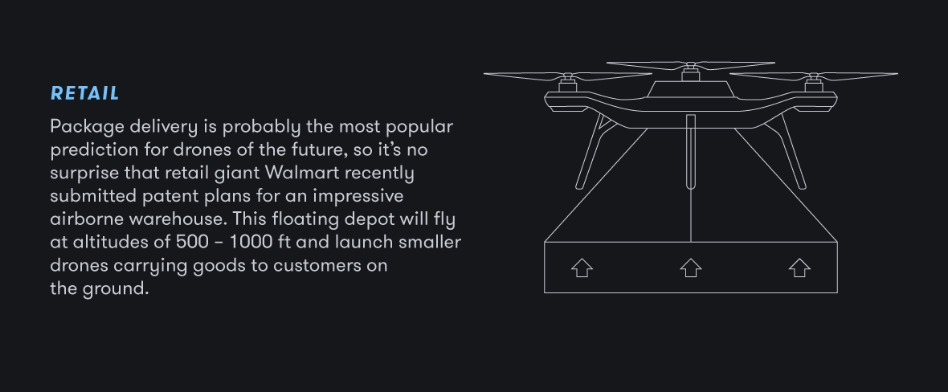 Game of Drones: An epic infographic by RS Components