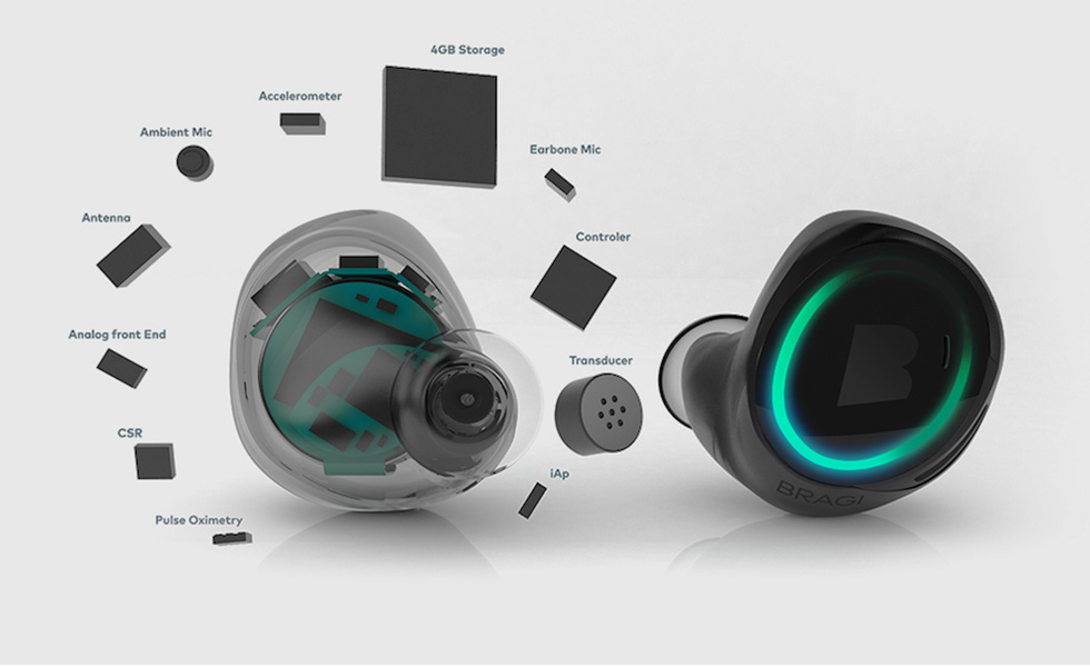 Audio Analytic and Bragi to launch 'world's first audio context-aware earphones' at CES