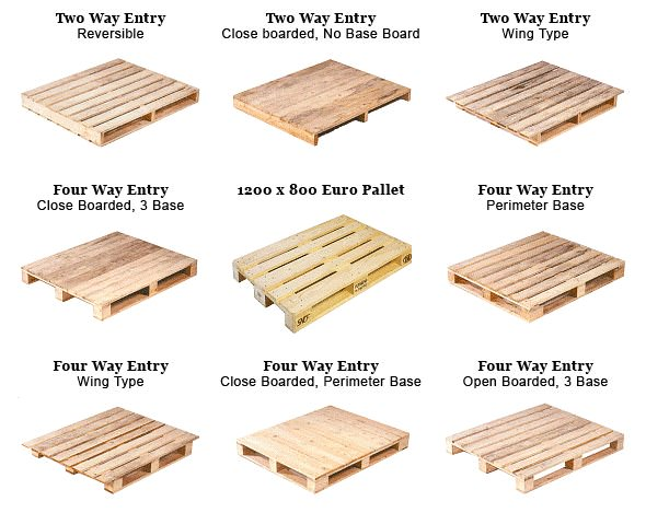 1001pallets.com-international-standard-pallet-sizes-dimensions-6