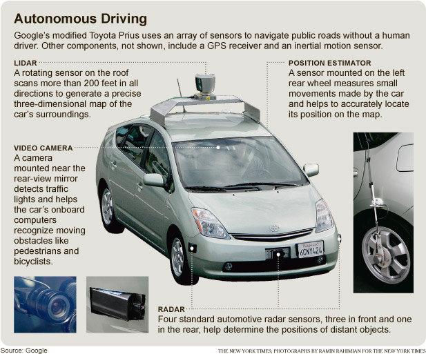 autonomous car sensors