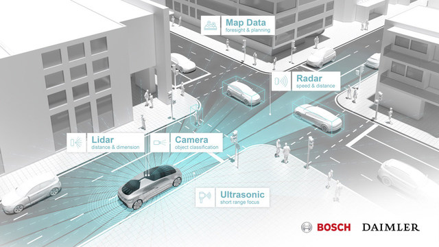 Bosch and Daimler to turn metro area in California into 'pilot city for automated driving'
