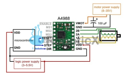 wiring diagram for connecting a microcontroller to an A4988 stepper motor driver