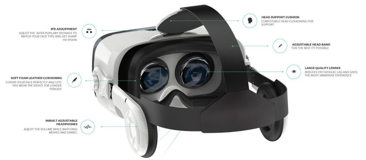 RoboTouch VR PRO (New) VR Headset - 100-120 Degree FOV with Highest Immersive Experience - Inbuilt Headphones-784