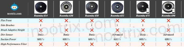cleaning Parts specs Cheap Roomba 2019