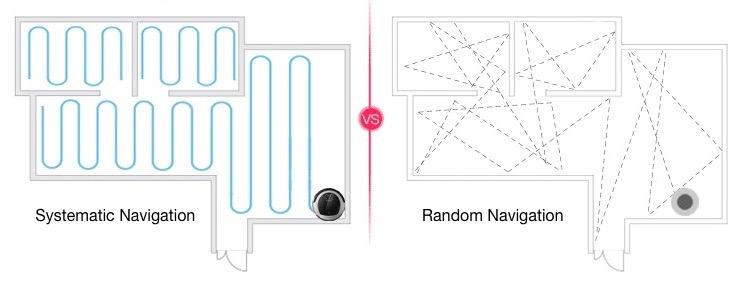 Vacuum robot systematic vs random navigation