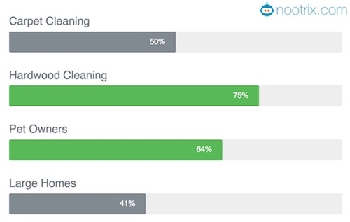 Roomba 890 Vacuum Robot Cleaning Performance