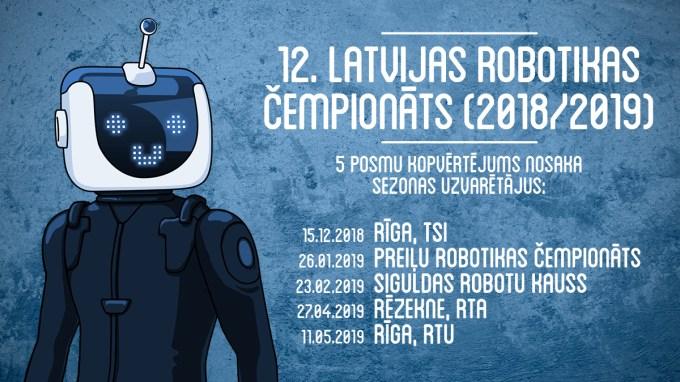 12. Latvijas Robotikas cempionats 2018-2019