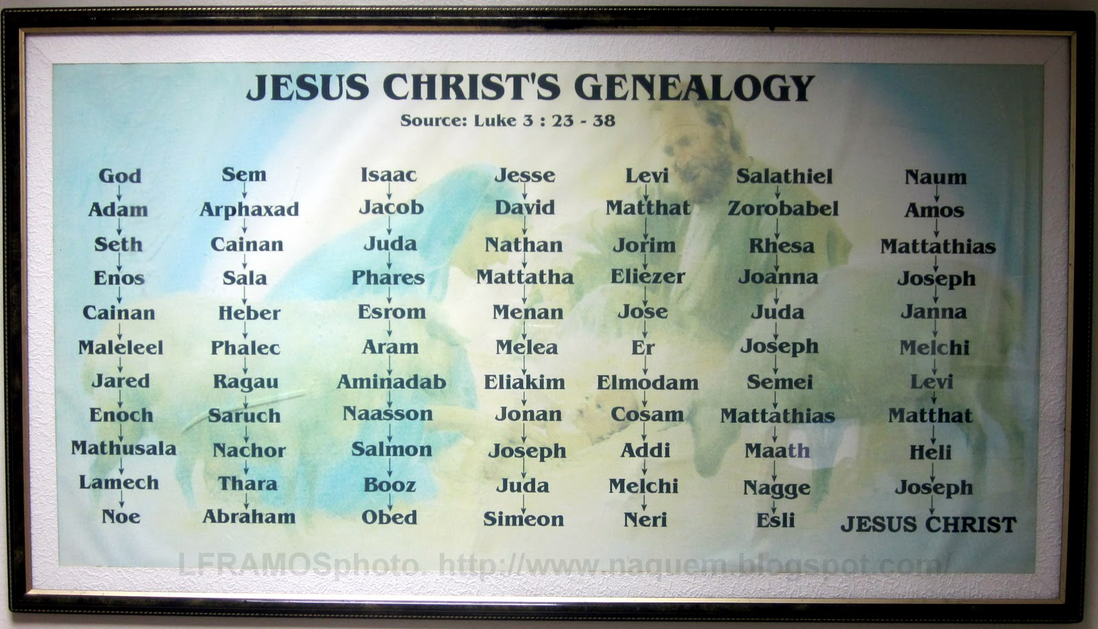Jesus Granddads Part 1