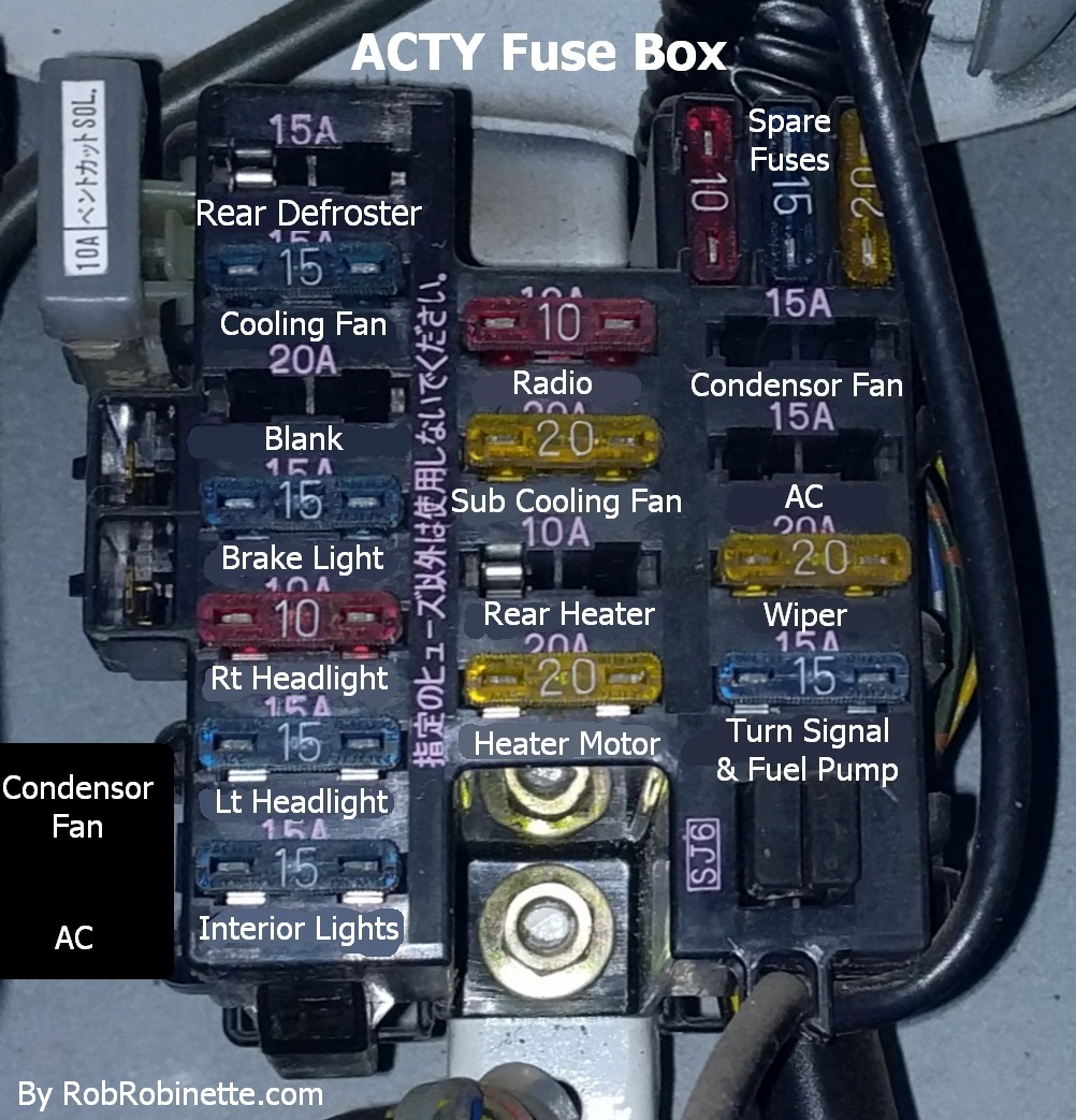 hight resolution of my 91 acty ha4 does not have air conditioning so the condenser fan and ac top right fuses are empty these two fuses may be attached at lower left in
