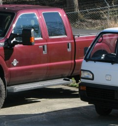 my 1991 acty sdx next to a 2012 ford f250 truck  [ 2500 x 896 Pixel ]
