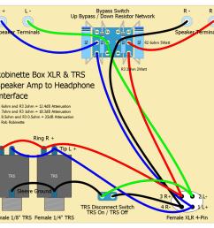audio xlr wiring diagram [ 1000 x 937 Pixel ]
