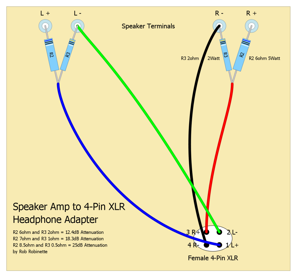 hight resolution of akg headphone wiring diagram simple wiring schema 3 5mm plug wiring diagram akg headphone wire diagram