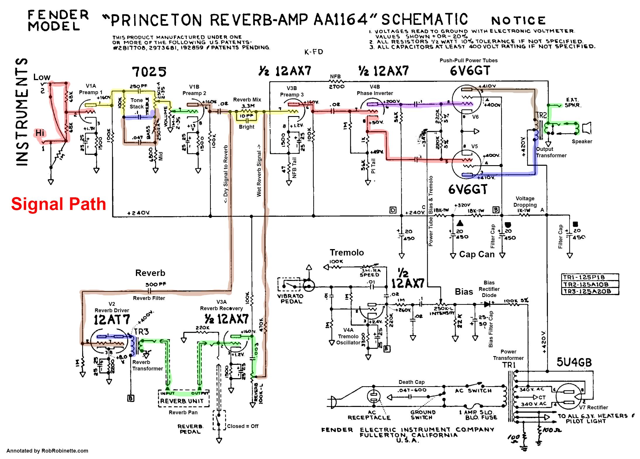 Wiring Diagram Reading