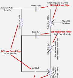 one low pass and three high pass filters make up the tone stack note how the bottom high pass filter formed by the mid cap mid pot varies from 318hz mid  [ 914 x 1168 Pixel ]