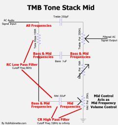 the tone slope resistor mid cap low pass filter passes bass and mid frequencies to the mid cap the mid cap mid pot resistance high pass filter  [ 958 x 1018 Pixel ]