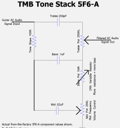 guitar ac signal voltage enters the tone stack at upper left and flows through all three tone caps note the bass pot is wired as a variable resistor while  [ 897 x 1018 Pixel ]