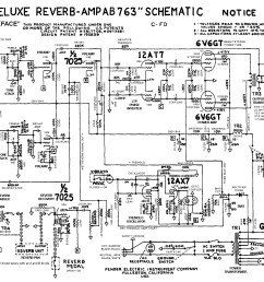 the ab763 deluxe reverb schematic with annotations [ 1500 x 1091 Pixel ]