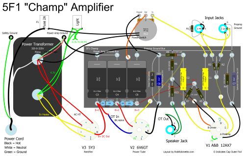 small resolution of how amps work dean guitar wiring diagram guitar amp wiring diagram