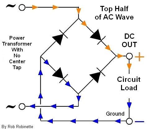 Half Wave Bridge Rectifier Circuit, Half, Free Engine