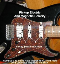 factory hs guitar wiring diagram [ 1200 x 846 Pixel ]