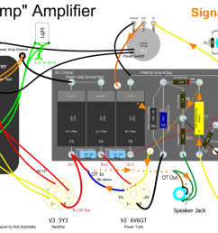 guitar amp wiring diagrams another blog about wiring diagram u2022 rh ok2 infoservice ru residential electrical [ 1200 x 767 Pixel ]