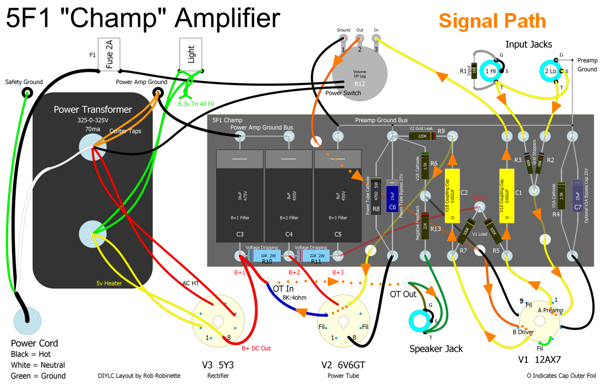 hight resolution of guitar amp wiring diagrams another blog about wiring diagram u2022 rh ok2 infoservice ru residential electrical