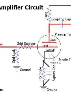 Guitar signal shown in pink enters the tube on left at ac flows through grid stopper resistor to   also reading schematics rh robrobinette