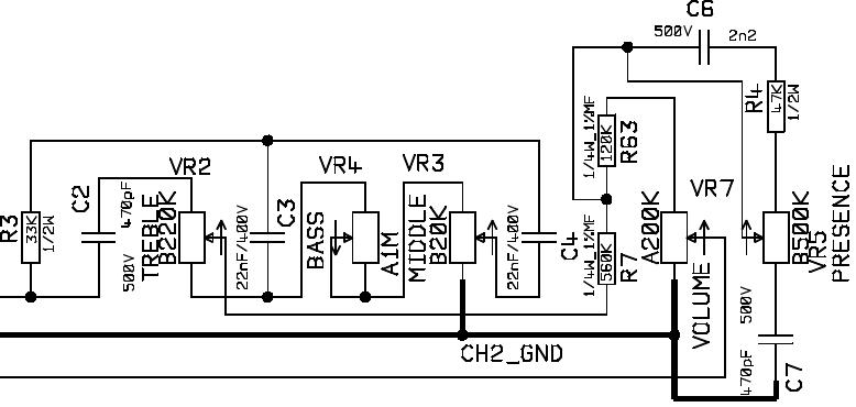 Vox AC50CPH Presence Control?