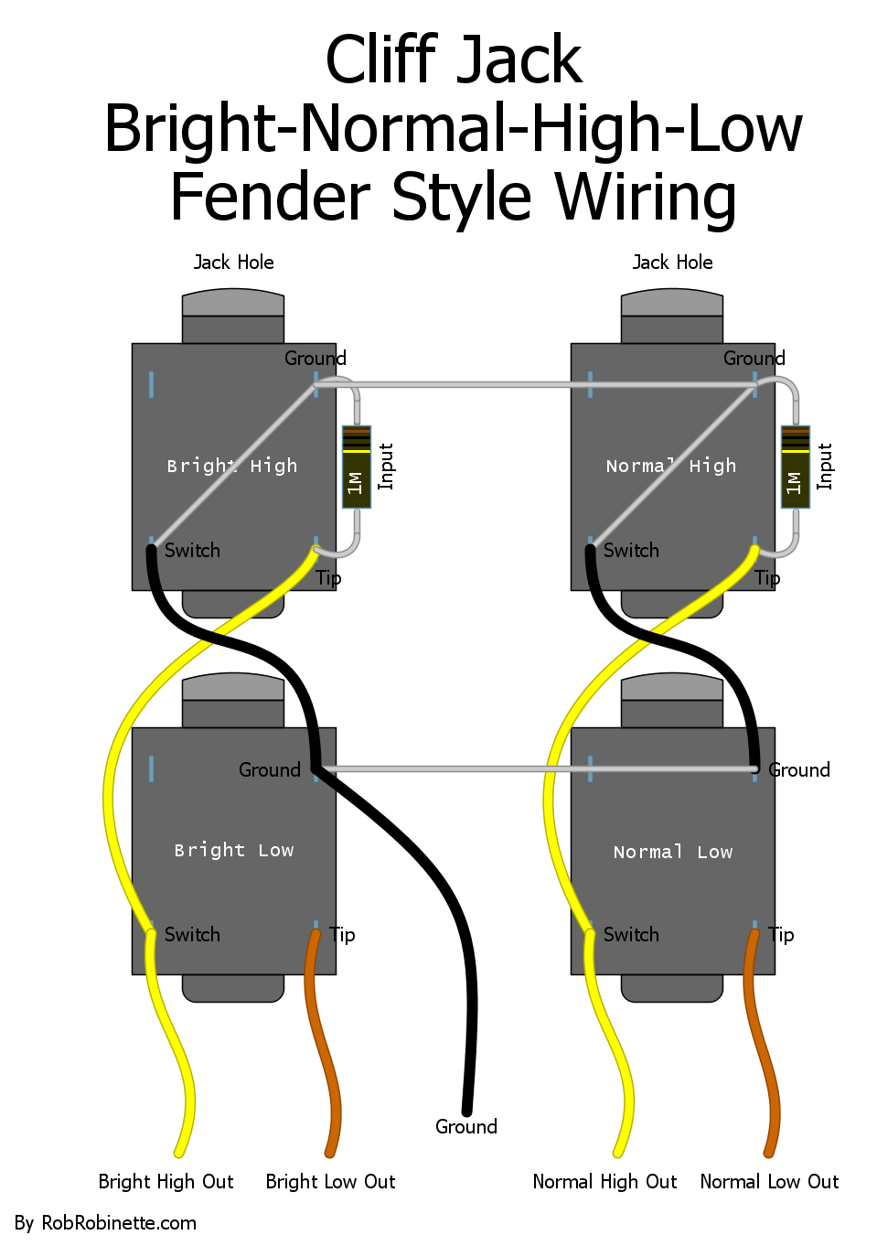 medium resolution of guitar amp input jack wiring