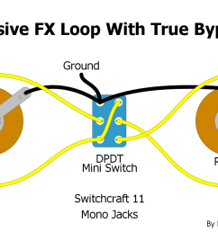 fx loop with true bypass switch [ 1139 x 749 Pixel ]