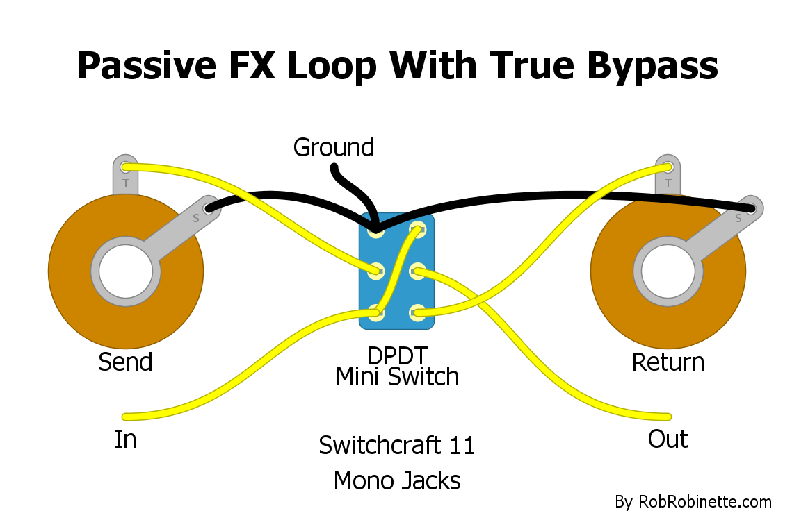 hight resolution of fx loop with true bypass switch