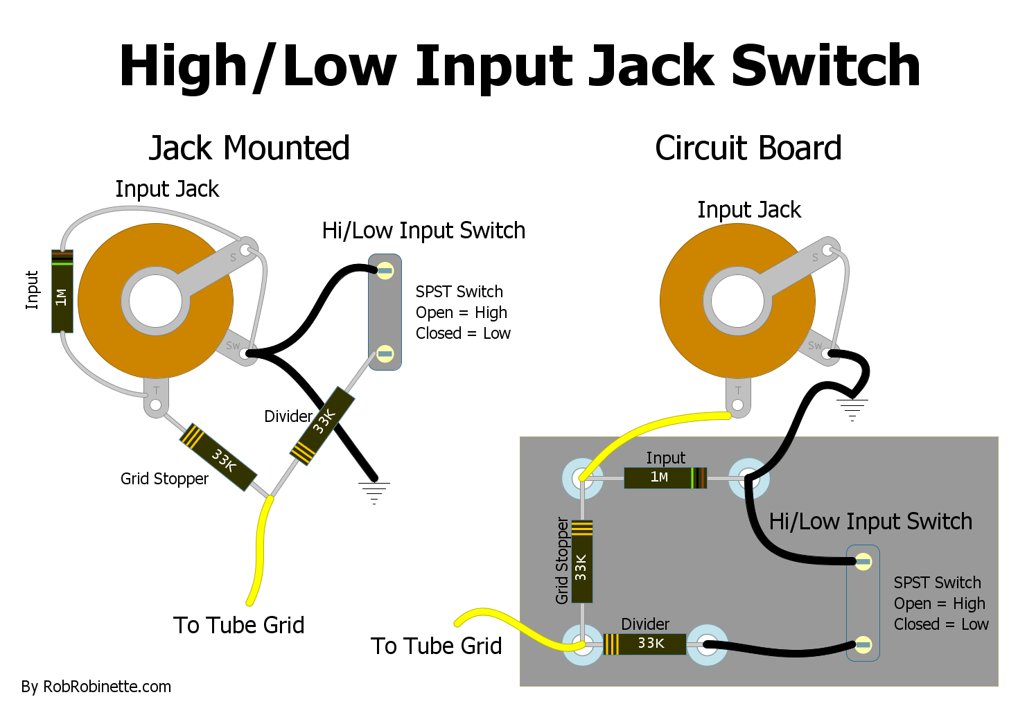 hight resolution of  audio signal to ground just like a standard fender low input jack with the switch open you have the high input and switch closed you get the low