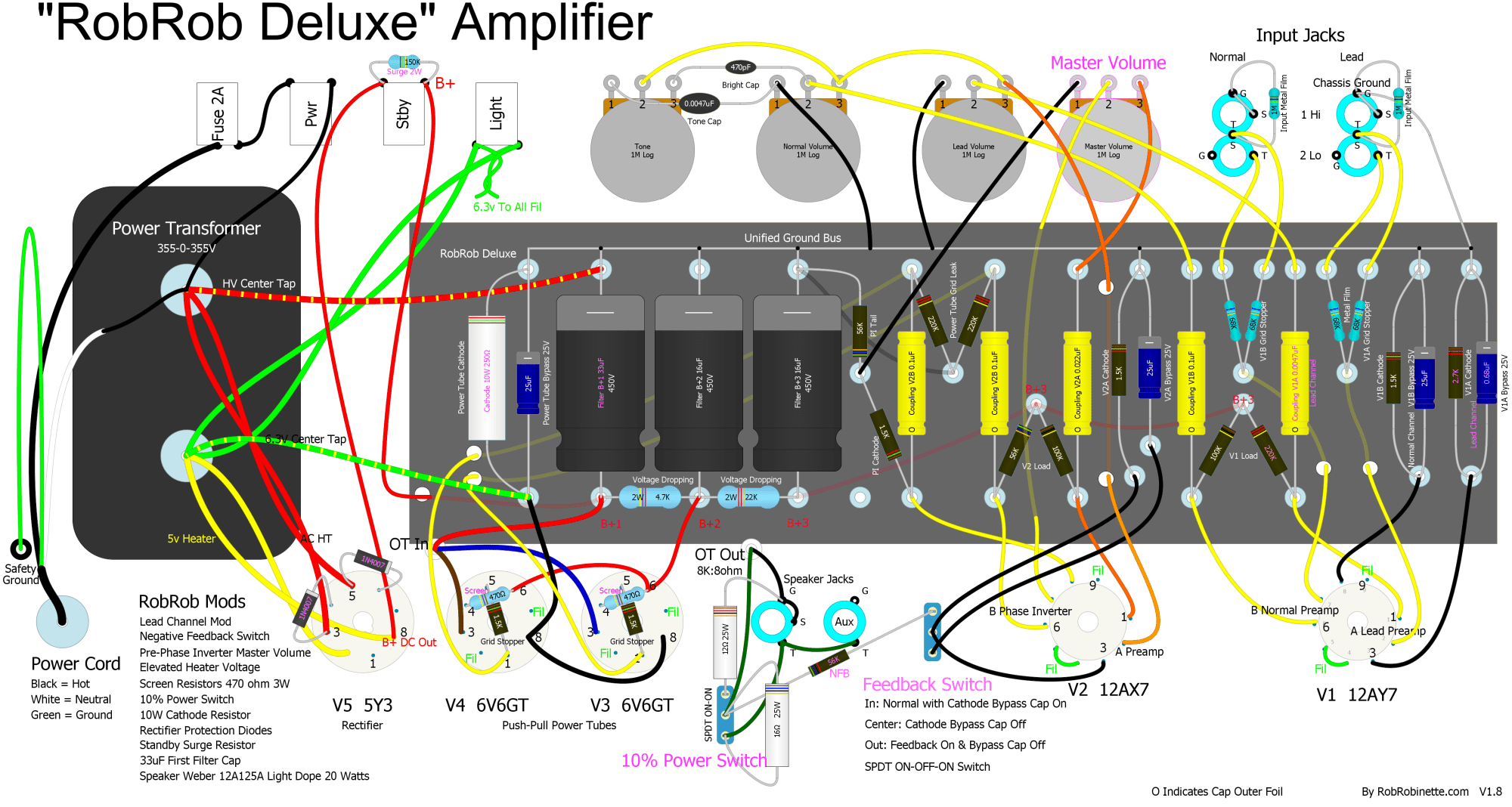 hight resolution of robrob deluxe amplifier