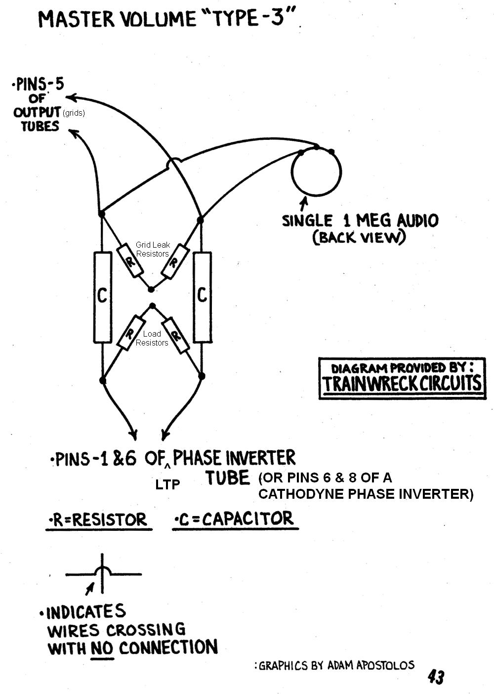medium resolution of type 3 master volume