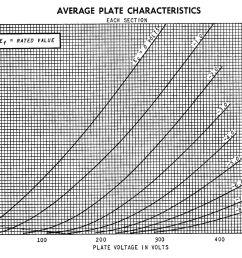 chart  [ 1329 x 1035 Pixel ]