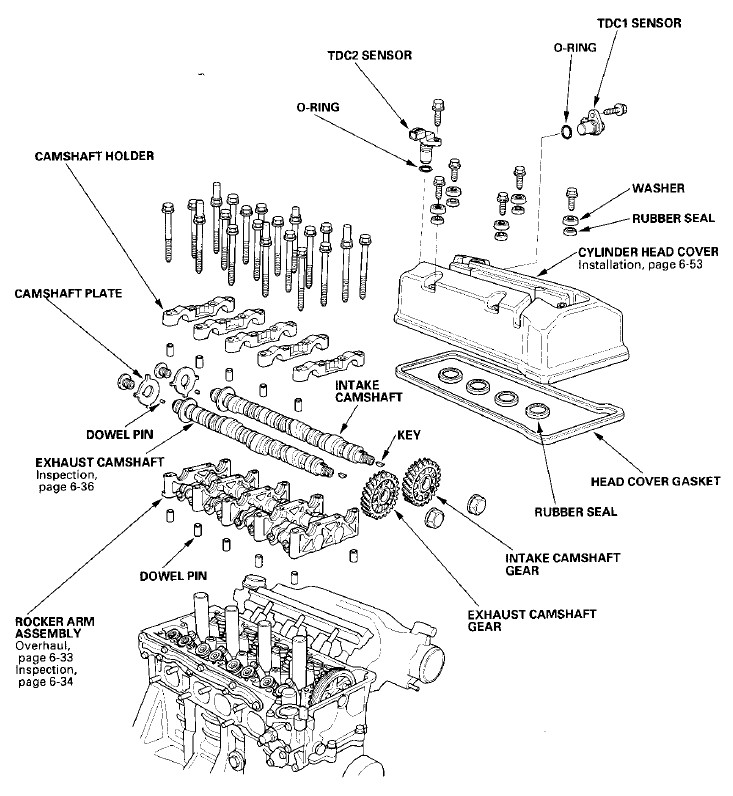 Service manual [How To Remove Cylinder Head On A 1998