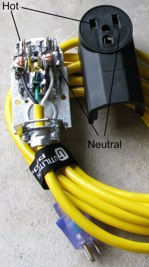 small resolution of 110v pigtail grounded outlet wiring diagram pigtail outlet wiring diagram 110v