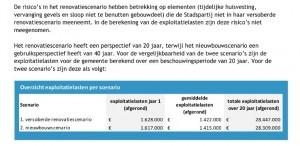 VVD Den Helder (foto Twitter)