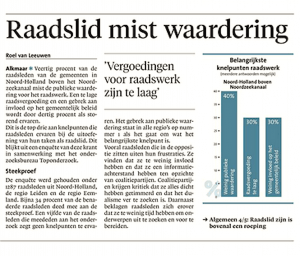 Roel van Leeuwen - Raadslid mist waardering, Helderse Courant, 6 januari 2017