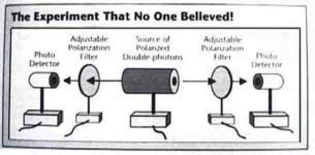 The Experiment That No One Believed!