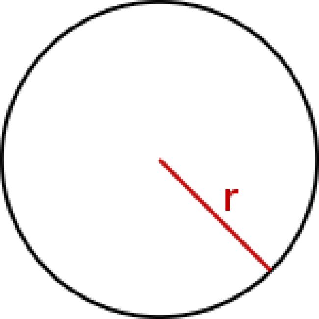 Cirkel met straal r (foto Wikipedia)png