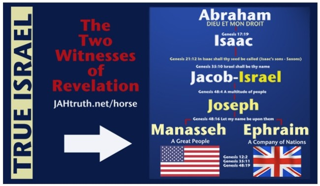 The Two Witnesses of Revelation (foto What does it mean)