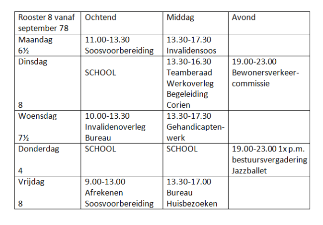 rooster 8