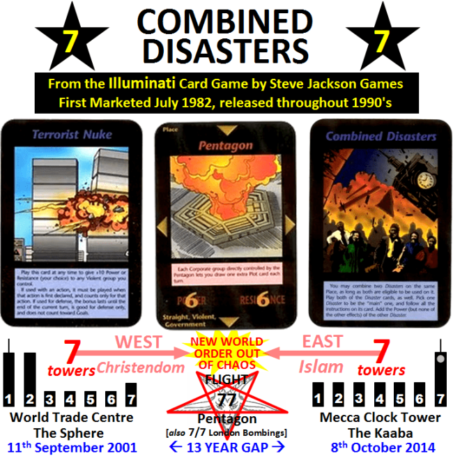 Illuminati card game Combined Dissasters