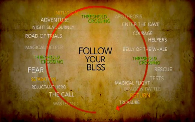 Follow your bliss (foto YouTube)