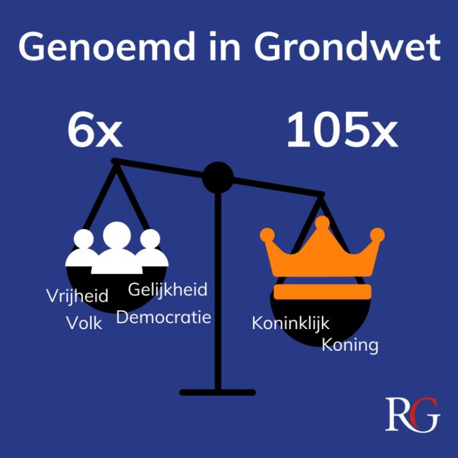 Genoemd in de Nederlandse Grondwet (foto Repiblikeins Genootschap)